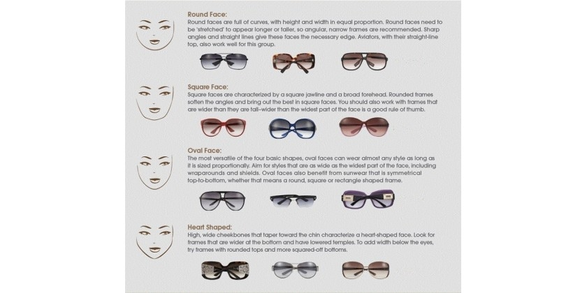 Finding the Best Sunglasses for Your Face Shape