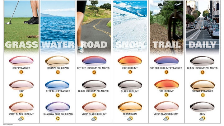 The Benefits of Different Sunglass Lens Colors